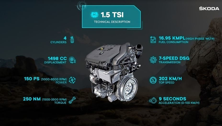 The SUV gets a EA211 1.5-litre TSI EVO powertrain which is hooked to a 7-speed DSG dual-clutch automatic transmission. Here are some of the other highlights of the vehicle.