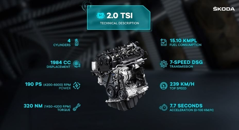 Here are some of the mechanical highlights of Skoda Superb 2020.
