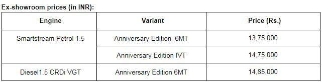 Full price list of Kia Seltos Anniversary Edition.
