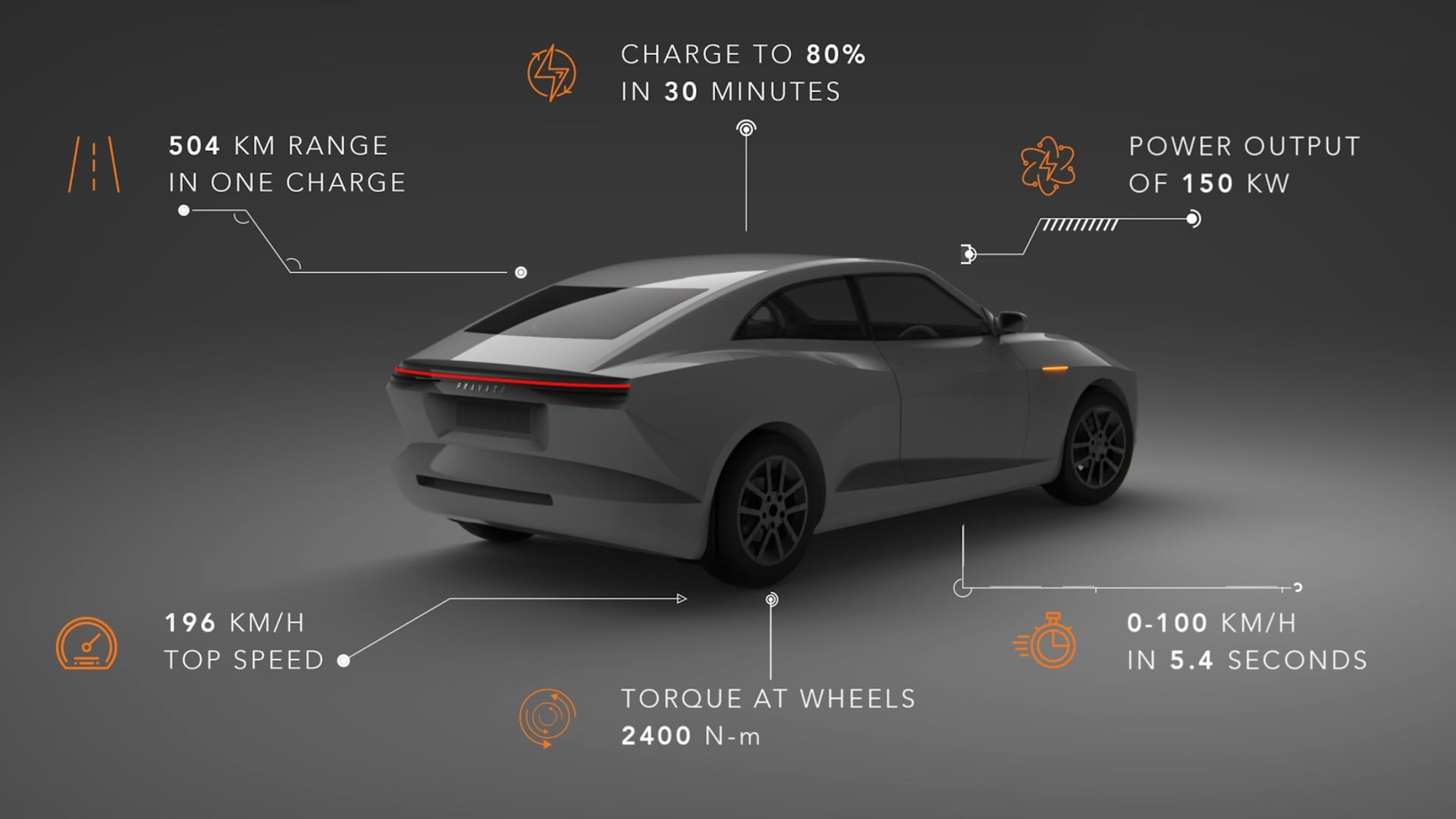 The Extinction MK1 offers more than 500 kms of range in single charge.