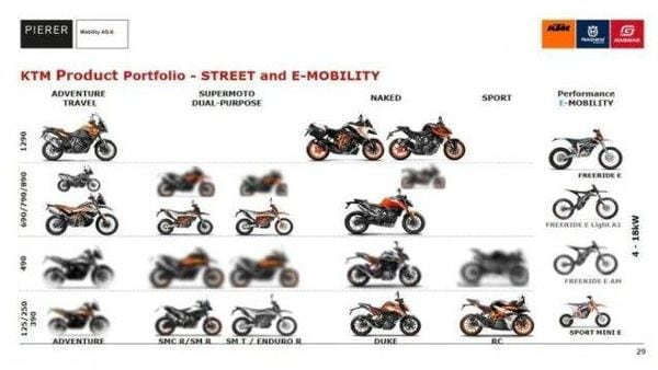 Launch of the new 490 model range in India will make the Austrian two-wheeler maker's presence stronger than ever in the country.