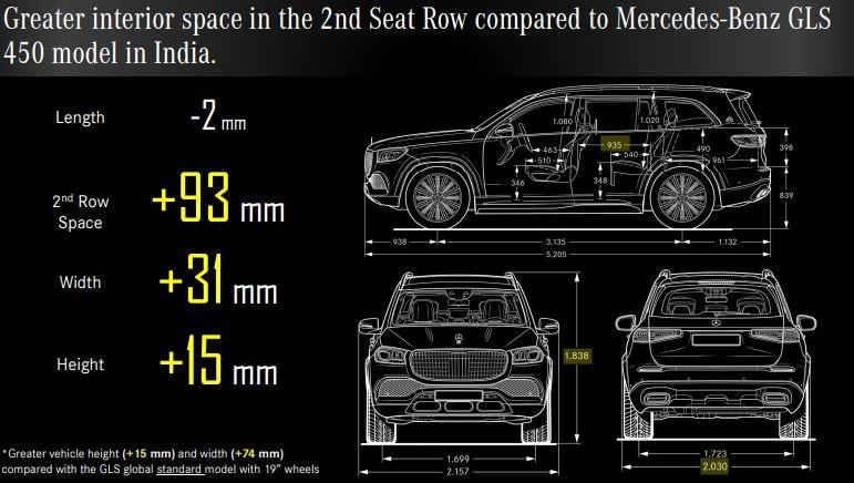 Mercedes Maybach GLS 600 dimensions.