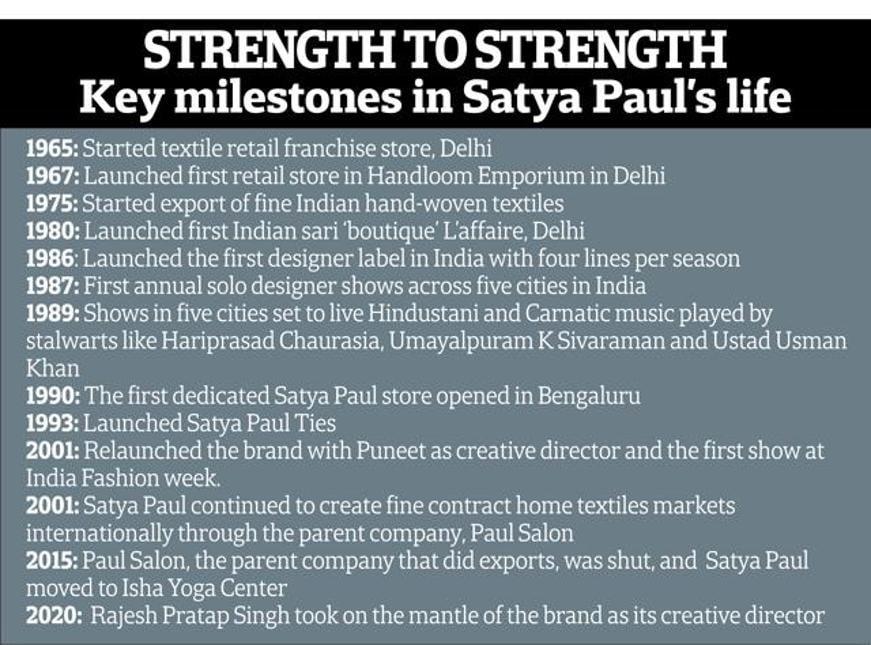 Key milestones in Satya Paul's life