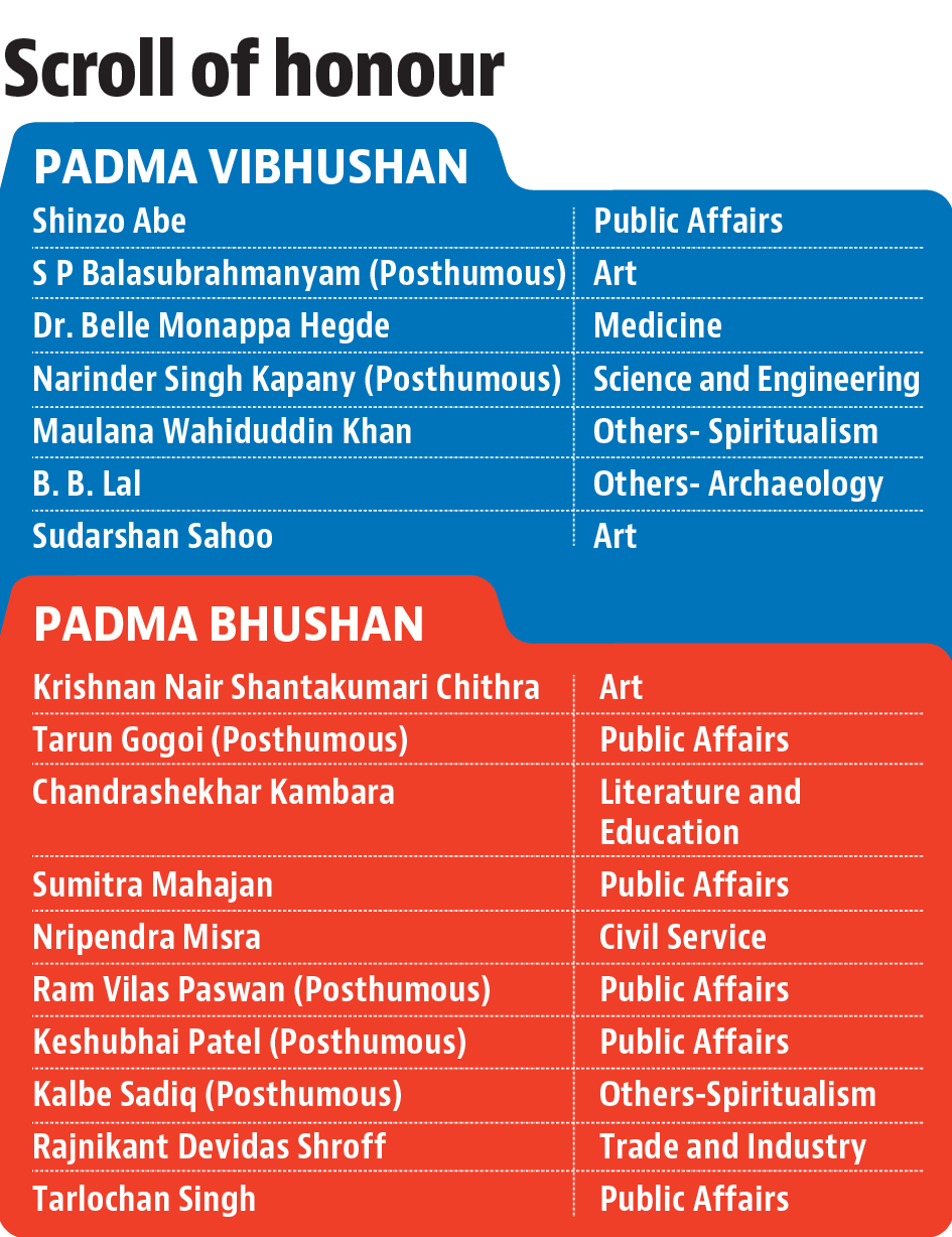 The list of Padma awards includes 29 women, 10 people of Indian origin, non resident Indians and foreigners, 16 posthumous awardees and one transgender person.(HT ILLUSTRATION)
