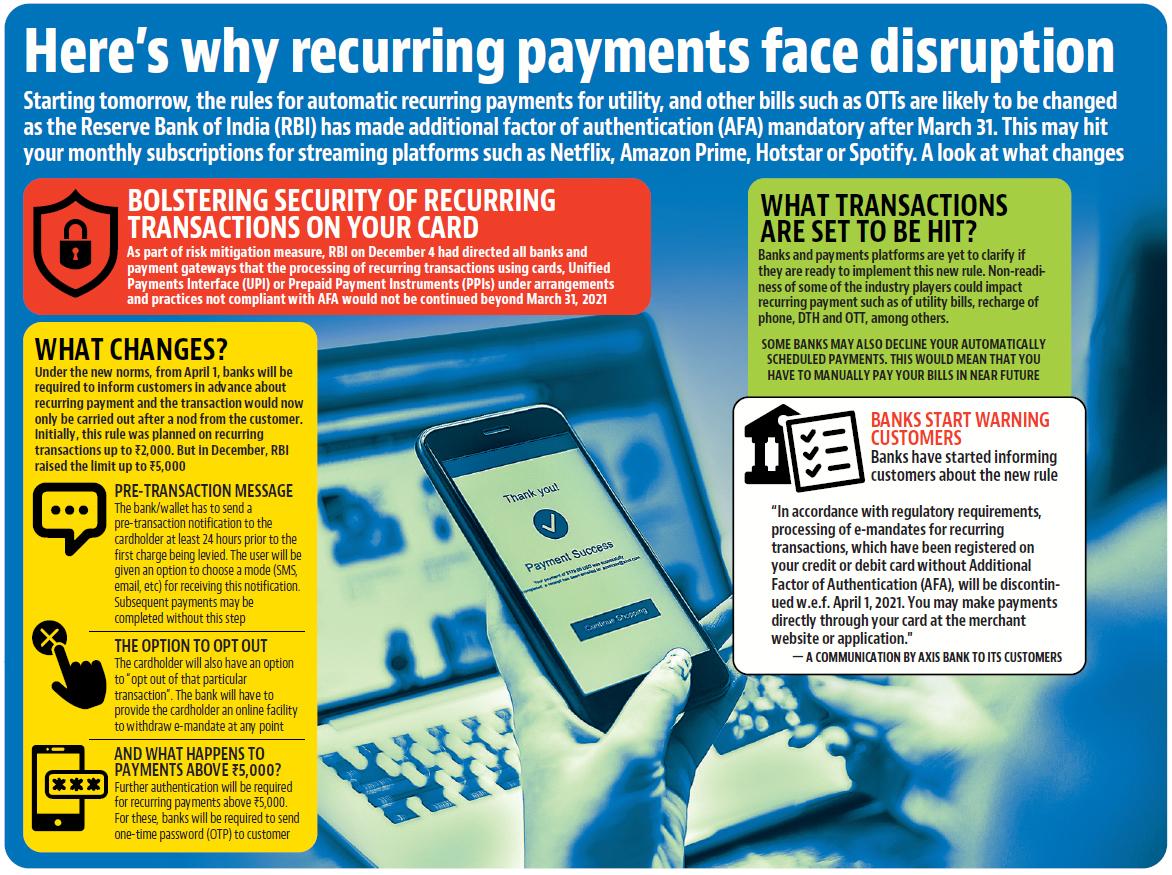 1 April से बैंक खाते से स्वचालित भुगतान बाधित हो सकता है (HT)