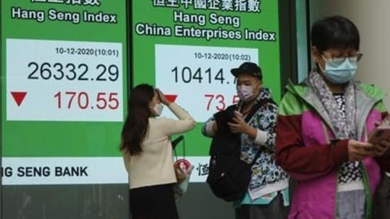 The top gainer on the Hang Seng was Meituan, which gained 2.62%, while the biggest loser was WuXi Biologics (Cayman) Inc, which fell 6.01%.(AP file photo. Representative image)