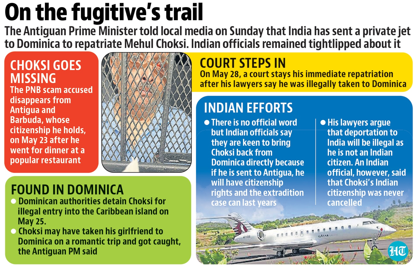 """While Indian officials did not speak about the private jet, they said this was their """"window of opportunity"""" to bring Choksi to India.(Hindustan Times)"""