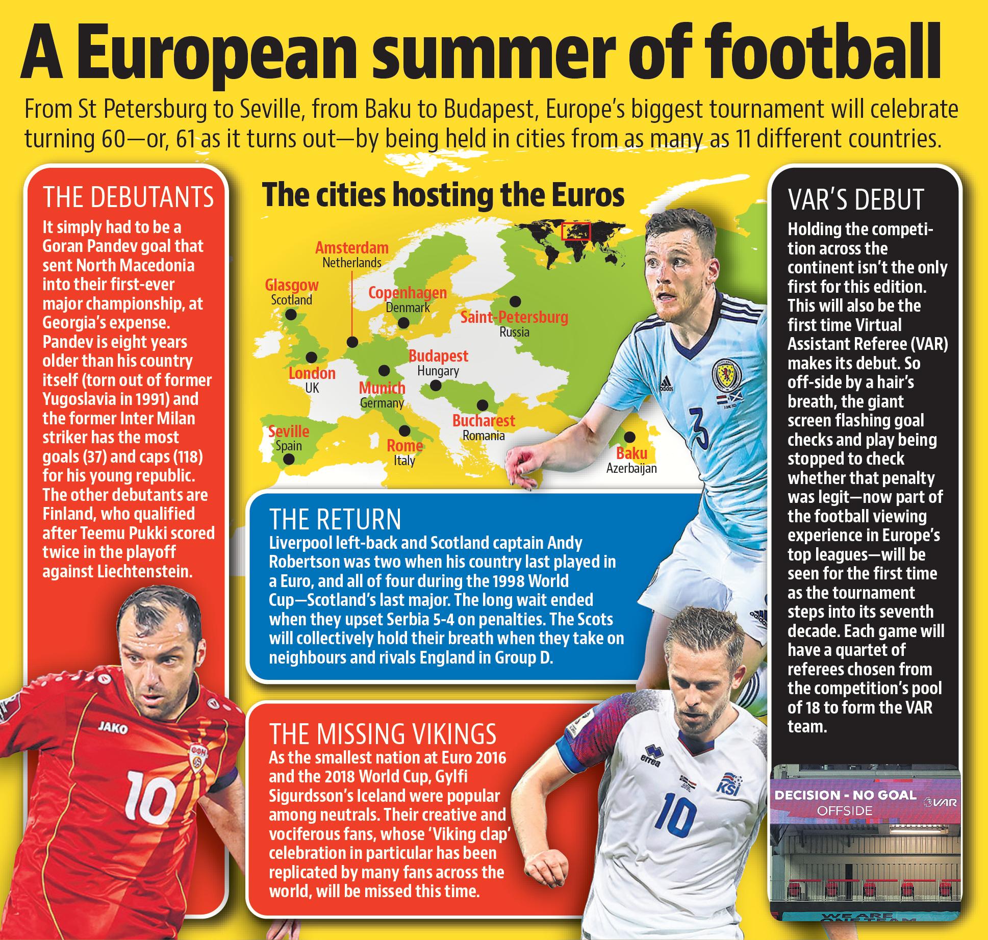 A European Summer of Football.(HT Photo)