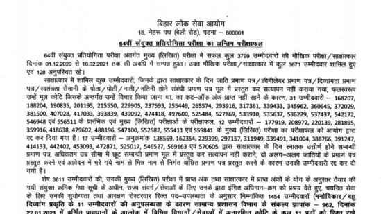 As per the BSPC, altogether 1454 candidates have qualified the exam. A total of 28 candidates have been selected for Bihar Administrative Service, 40 for Bihar Police Service, 10 for Bihar Finance Service (Commercial Tax Officer), 02 for Jail Superintendent, 8 for Sub Registrar/Joint Sub Registrar.(bpsc.bih.in)