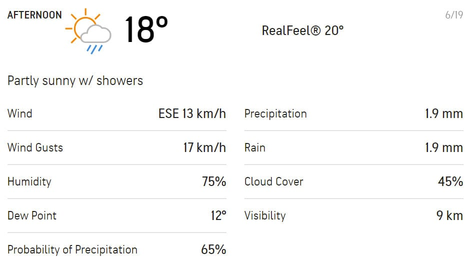 A bit of rain in the afternoon but with some sunshine. (AccuWeather)