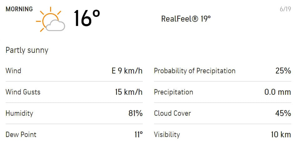 Morning session on Day 2 looks promising with partial sunshine. (AccuWeather)