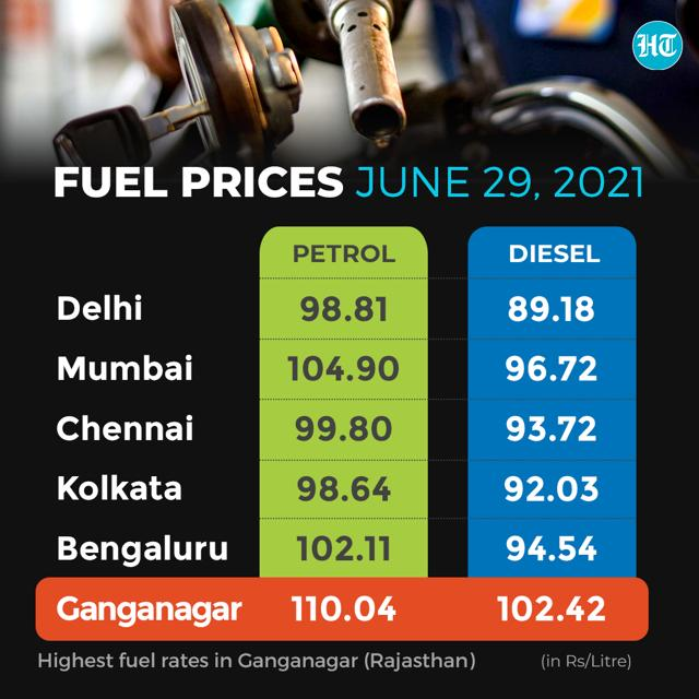 Surging international oil rates and exorbitant domestic tax structure are two key reasons for high rates of petrol and diesel in pumps. (HT Graphics)