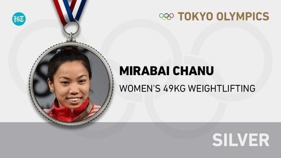 Tokyo Olympics Highlights Day 1