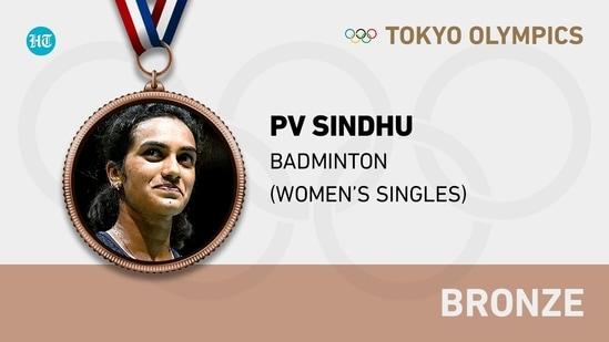 PV Sindhu vs He Bingjiao, Tokyo Olympics Highlights