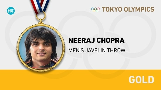 Neraj Chopra wins historic gold medal in men's javelin throw event
