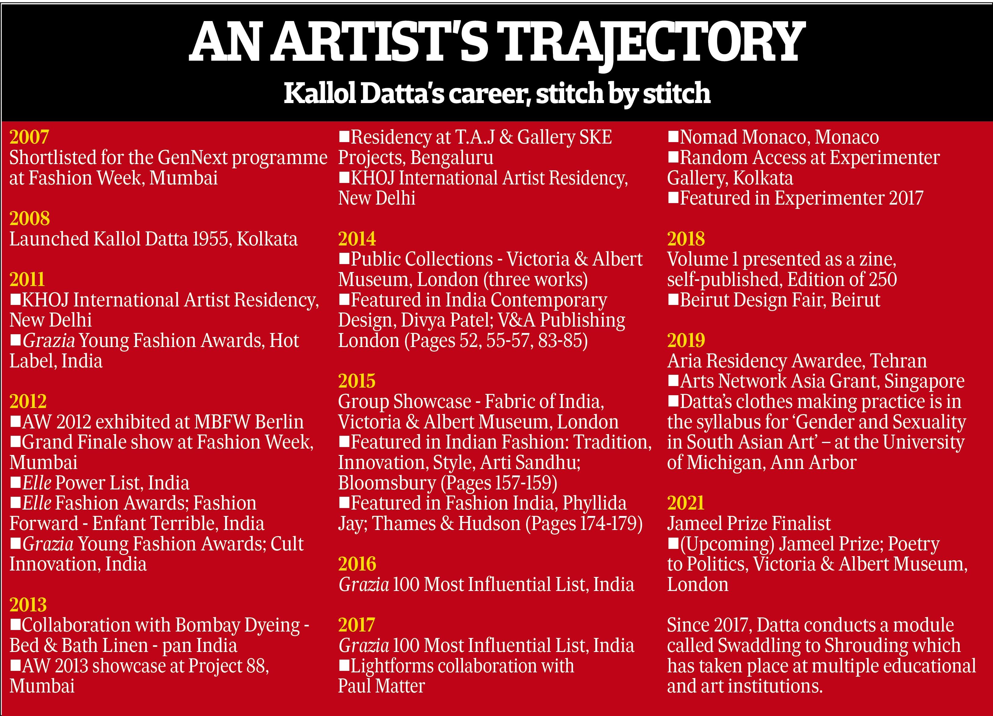 A look at Kallol's career path