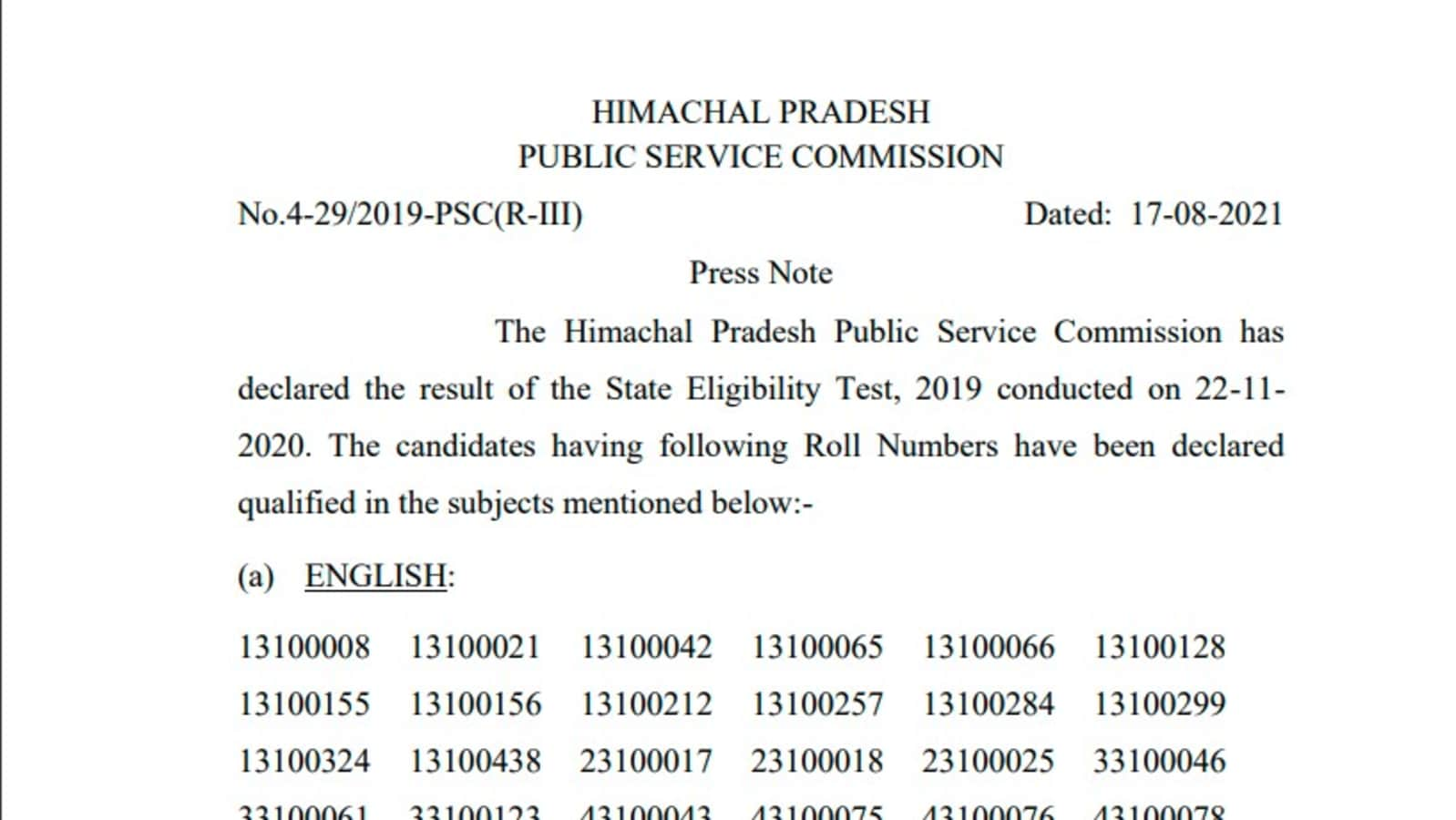 HPPSC SET 2019 results declared, here's list of qualified candidates