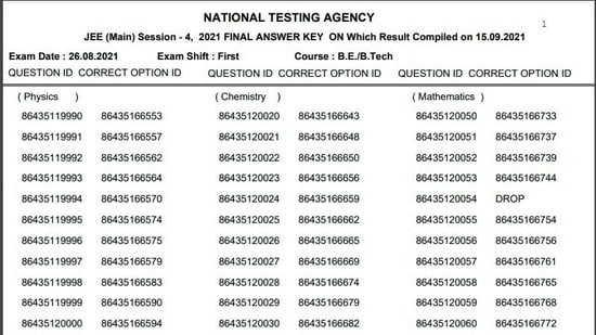 JEE main final answer keys 2021 released for Session 4 exam(jeemain.nta.nic.in)