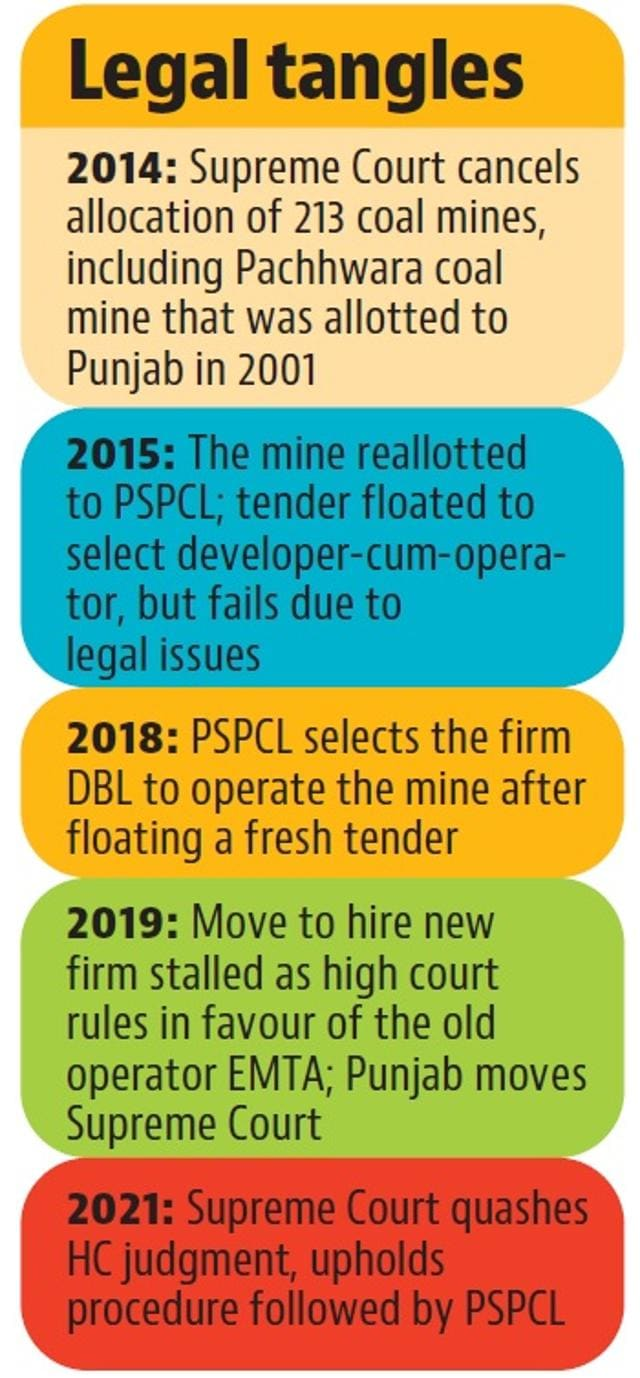 The Pachhwara coal mine's operation has been stuck in legal tangles since 2014.