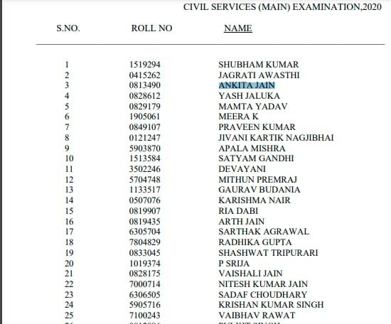 UPSC सिविल सेवा अंतिम परिणाम 2020: शीर्ष 25 सूची (upsc.gov.in)
