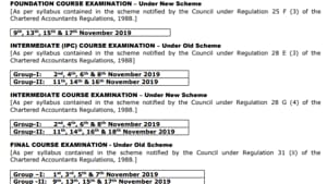 ICAI CA November exam schedule out(ICAI)