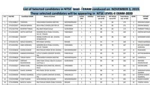Haryana NTSE Level 1 Results 2019 declared, here's list of selected candidates