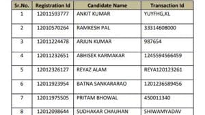 List of candidates whose applications have been rejected. (Screengrab)