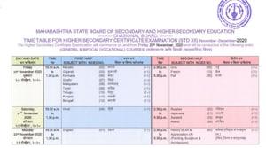 Maharashtra board HSC, SSC supplementary exam 2020 schedule.(Screengrab)