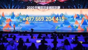 A screen shows sales totals at the end of the Singles' Day shopping festival at the 2020 Tmall Global Shopping Festival media centre in Hangzhou, in eastern China's Zhejiang province on November 11.(AFP)