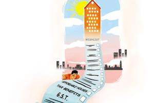 Budget outlook: Realty market stays optimistic