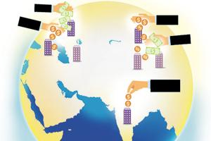 Penny drops: Does India attract  enough global investments?