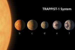 3 potentially habitable planets that could have water found by Nasa