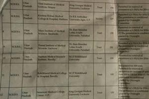 List of colleges in which MBBS students' admissions have been cancelled. It has been  provided by MCI under an RTI application.