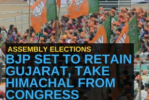 BJP has won assembly elections in Gujarat and Himachal Pradesh.The ...
