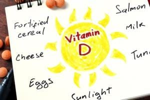 Heart patients, take note. Vitamin D3 may heal damage to heart