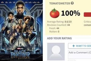 Black Panther gets superstar reception from critics, garners 100%...