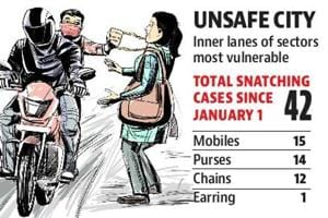 42 snatchings since January 1, victims living in fair