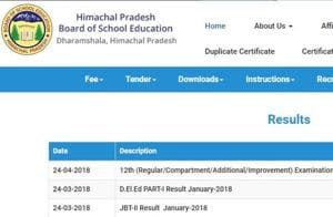 HPBOSE Class 12th result 2018 declared, here's direct link to check...