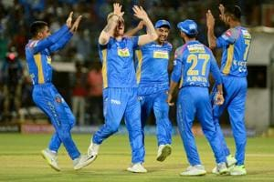 Rajasthan Royals players celebrate the wicket of Marcus Stoinis during the 2018 Indian Premier League (IPL) Twenty20 match between Kings XI Punjab and Rajasthan Royals in Jaipur.
