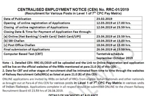 RRCGroup D Level 1 posts recruitment notification out today.Check details here