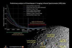 First illuminated image of the lunar surface released by Isro