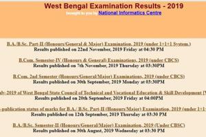 Calcutta University BA, BSc Part II results 2019 declared at wbresults-nic-in