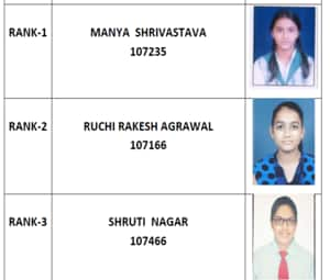 ICSI CS Foundation December Result 2019: Girls secure top 5 ranks