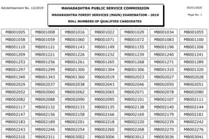 MPSCMaharashtra Forest Service result 2019 declared