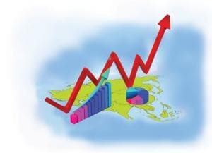 India's quest for high growth