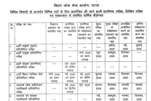 BPSC Calendar 2020- 21 released, check important exam dates here