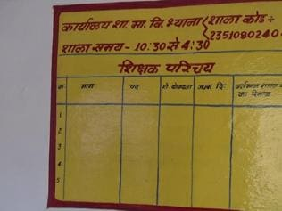 Schools in MP's Agar-Malwa dist running without teachers