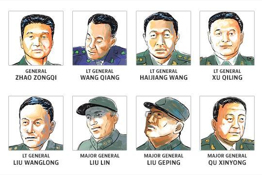The PLA Aggressors: China's eight top commanders who led Ladakh adventure