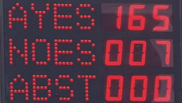 A screen displays the results of voting on the bill to provide 10 per cent reservation in jobs and educational institutions to economically backward section in the general category, in Rajya Sabha in New Delhi on Jan 9.(PTI photo)