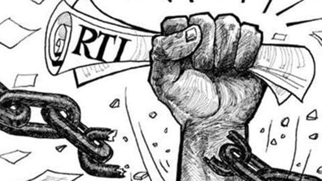 Declaring a political party a public authority under the RTI Act would hamper its smooth internal working, which is not the objective of the Act and was not envisaged by Parliament, reads a government affidavit.(Illustration: Jayanto/HTFile)